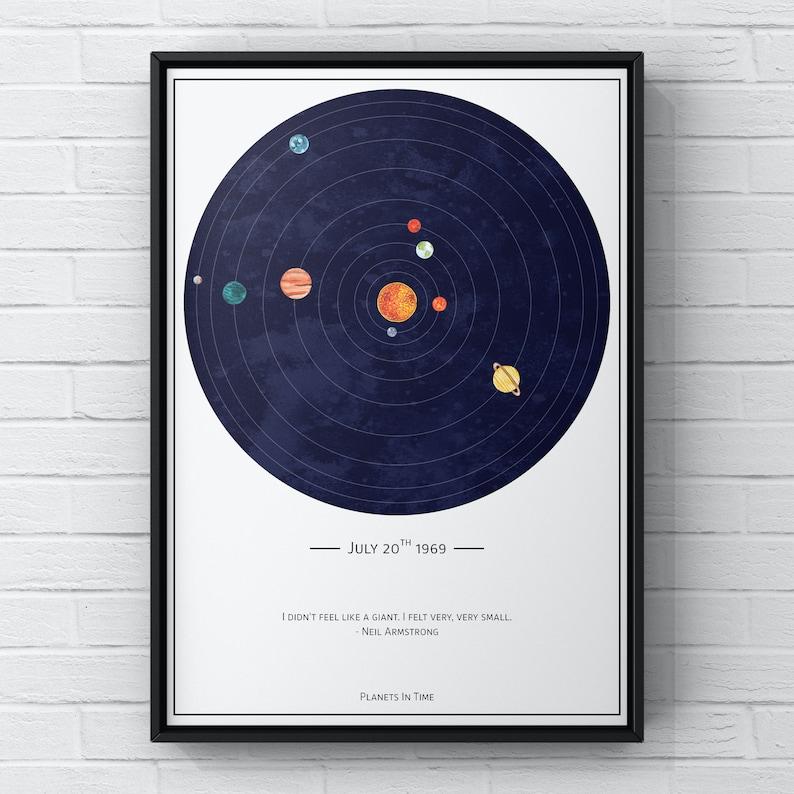 Personalized Solar System Artwork Made Using NASA Data Custom image 1