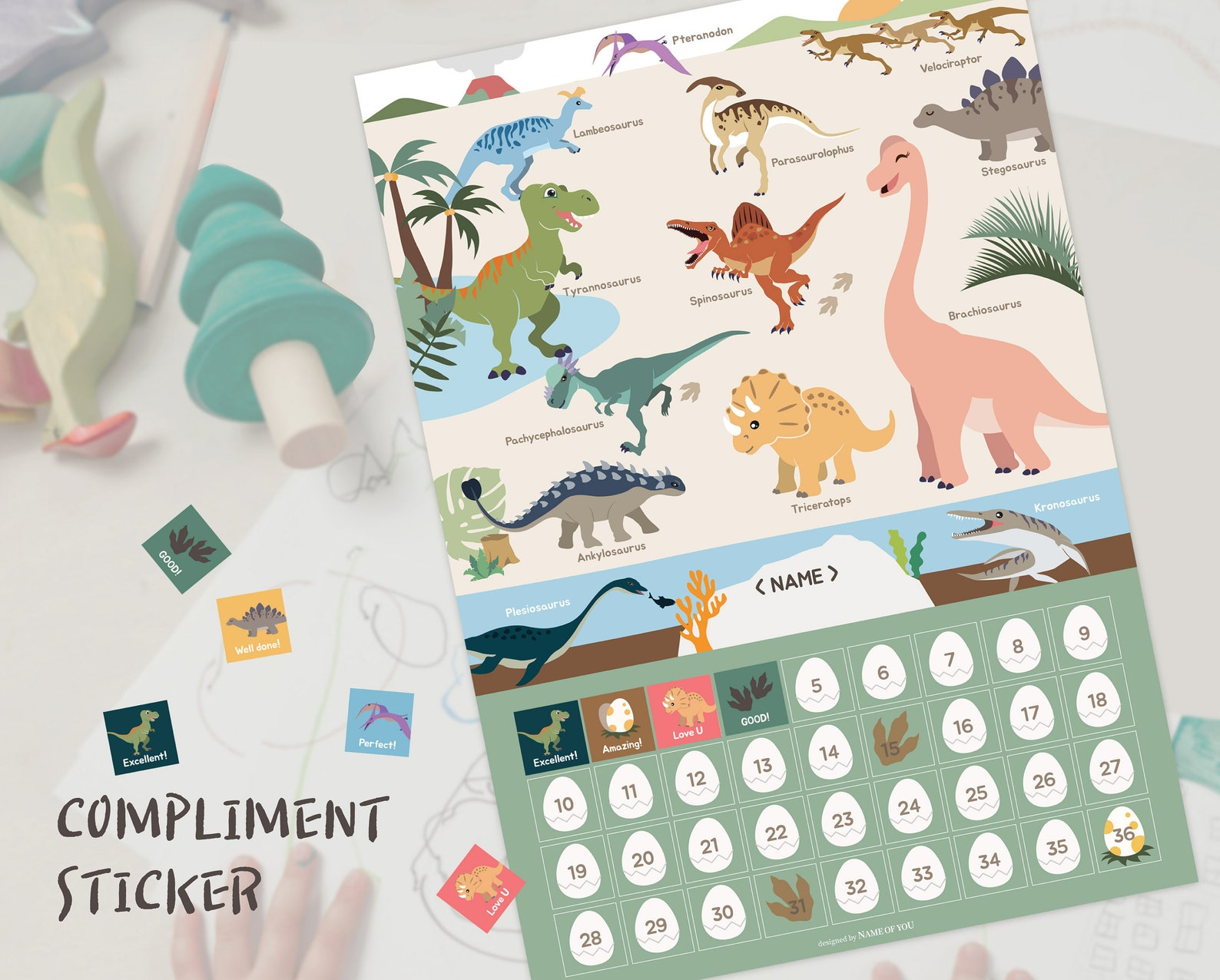 Druckbare Dinosaurier Kompliment Aufkleber Blatt DIY   Etsy