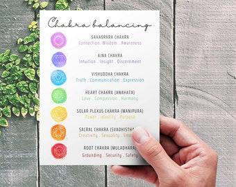 7 Chakras Card with Meaning [Chakra Balancing Printable Download]