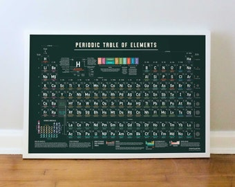 Periodic Table of Elements for Classroom, Homeschool Poster Art, Teaching Chemistry, Large Periodic Table, PRINT: 16x20, 18x24, 24x36