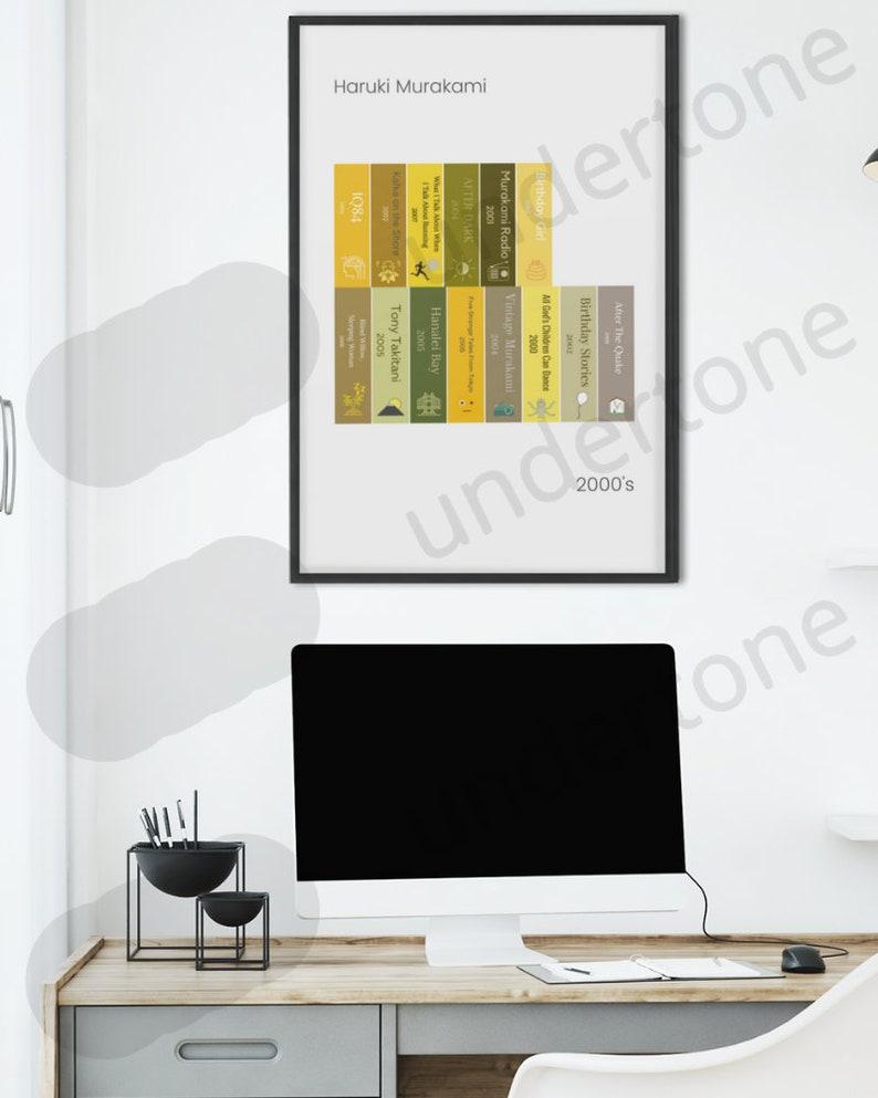home decor art Printable Word Art literary gift Haruki Murakami book print Digital Art 2000s Printable Wall Art digital book spine
