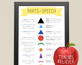 Learning Poster: Grammar + teach parts of speech + Montessori wall art + remote learning materials + language + read +