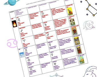 Zodiac Signs, Planets, Ruling Houses, Tarot - Cheatsheet!