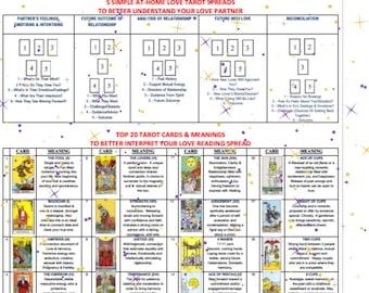 Love Relationship Tarot Cheat Sheet