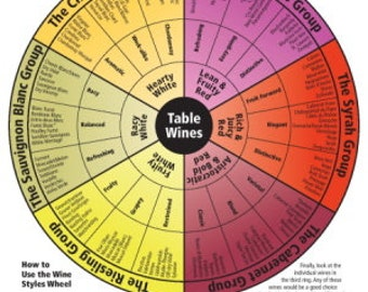 """The Frugal Oenophile's Revolutionary """"Wine Style Trios"""" Wheel"""