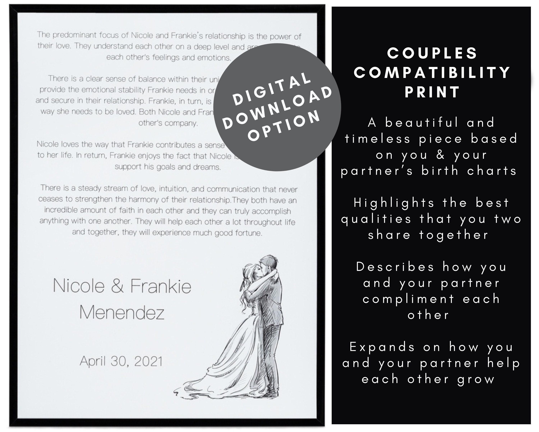 Paare Kompatibilität, Beziehung Astrologie, personalisierte Wandkunst