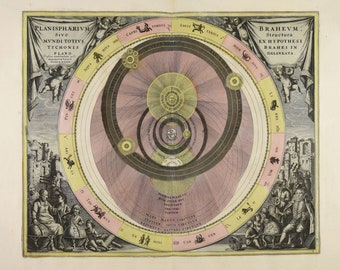 c 1900 OBSERVATORY of Tycho Brahe print original antique celestial astronomy lithograph ASTRONOMICAL INSTRUMENT