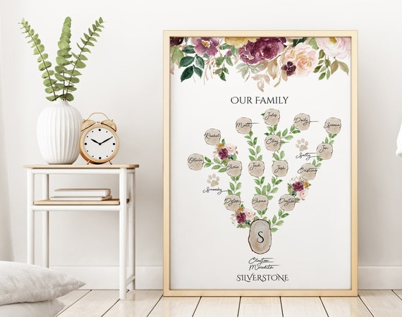 Custom family tree wall art with names, mothers day gift from daughter, grandma gift personalised family established sign, cute gift for mom