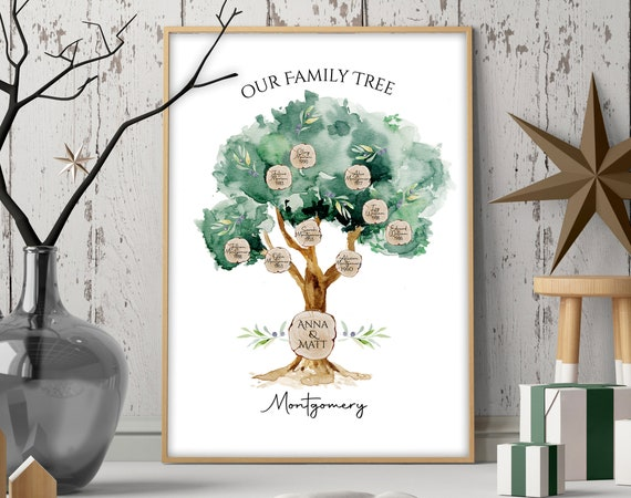 Cute custom christmas gift ideas for mom and dad, personalised family christmas tree gift, Sentimental christmas presents for mother in law