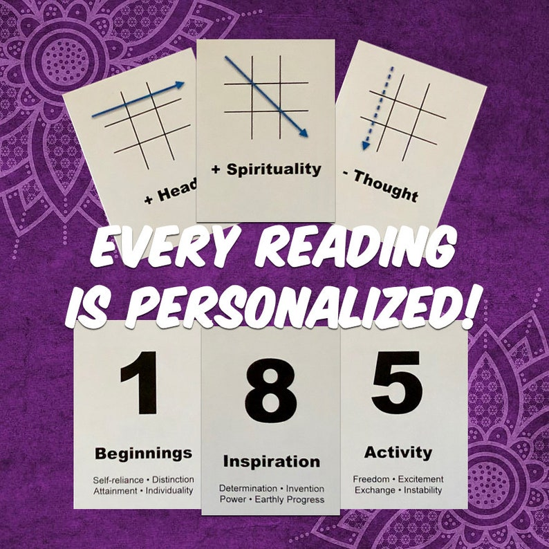Personalized Video Lo Shu Numerology Reading image 0