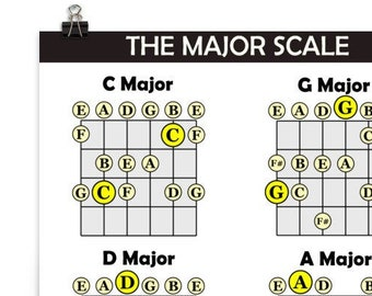 3 Chords Guitar Songbook Play All This Songs On Your Guitar Etsy Ryan plays the g as a bar chord f g c dear winter, i hope you like this song f g and even when you're 13. etsy