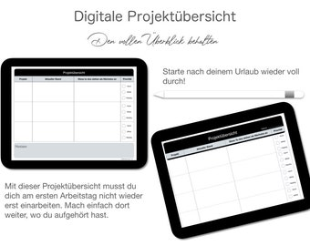 Digitale Projektübersicht