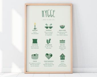 Hygge Guide Print, Danish Wall Art, Hygge Wall Art, Hygge Poster, Hygge Decor, Minimalist Wall Art, Modern Print