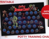 Avengers Printable Potty Training Chart