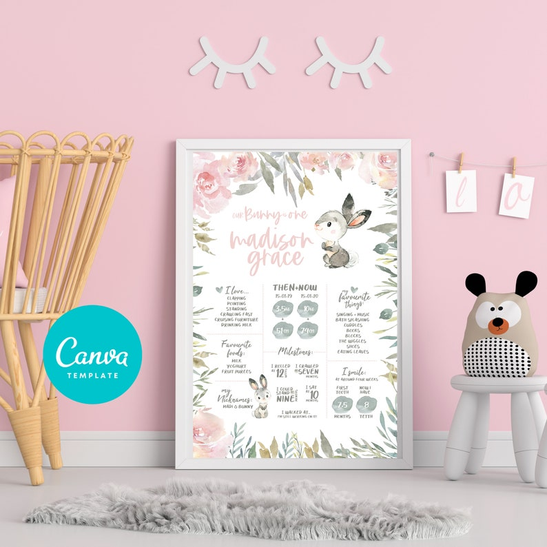 Bunny Rabbit #006 1st Birthday Poster INSTANT DOWNLOAD Our Bunny is One Canva Template Bunny First Birthday Milestones Board
