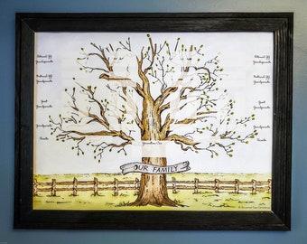 "Ancestry Tree Print, 18"" x 24"", Digital Download, Five-Generations"
