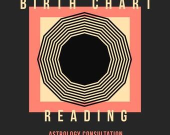 Astrology Consultation — Birth Chart Reading