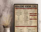 Mahjong Knowledge Vertical Poster Living Home Decor Wall Art Poster , Weed Lover Gifts, Vintage Wall Art (no frame)