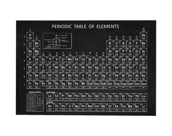 100/% recycled Housewarming Card New House Periodic Table of the Elements eco friendly
