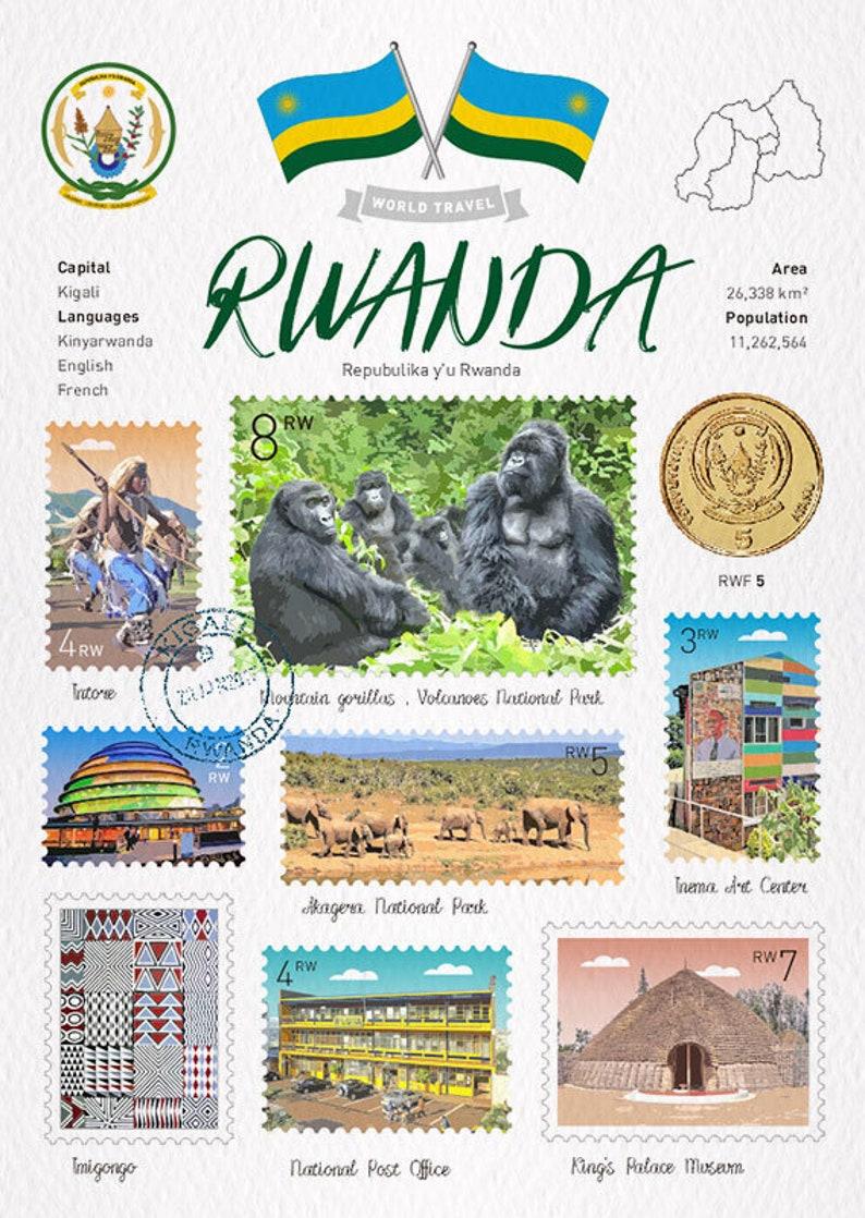 WT World Travel Rwanda Postcard