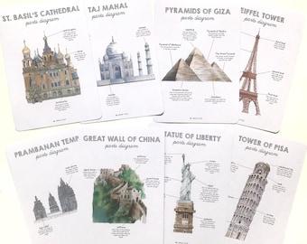 World Monuments Parts Diagram Cards