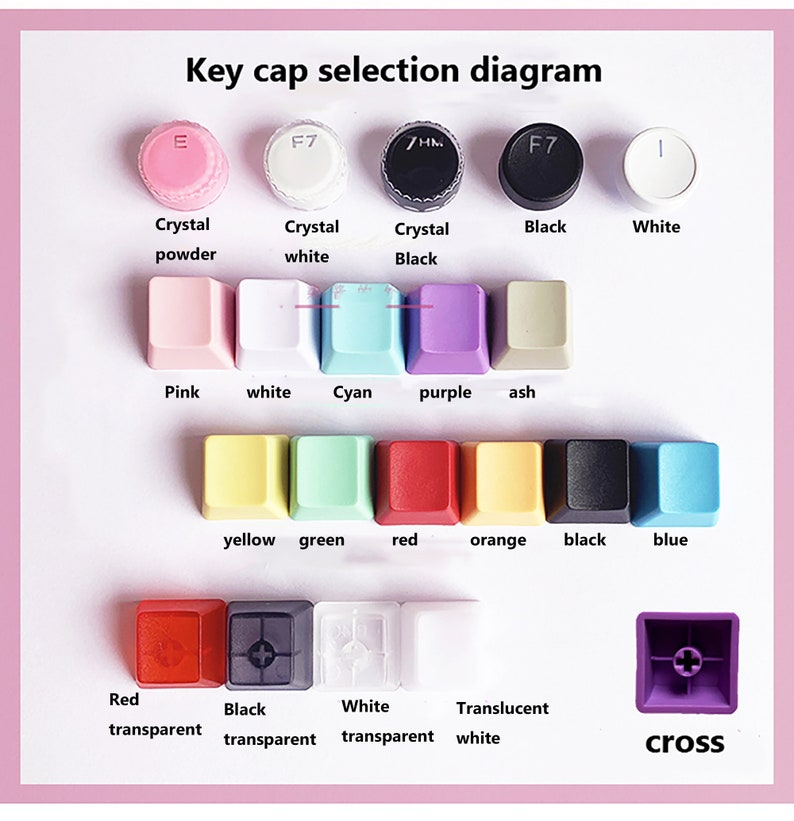 big ear dog key cap,PBT key cap,OEM esc key cap,OEM high mechanical keyboard key cap,lovely key cap Jade dog key cap keyboard decoration.