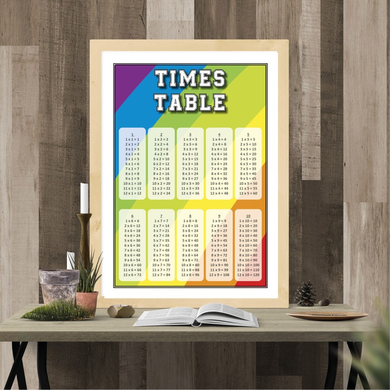 Maths Homeschool Sums EYFS Rainbow Laminated Timestable Learning Resources Reception A4 Poster  Digital Download