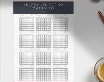 Yearly visitation record