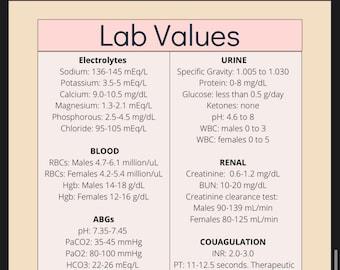 Must Know Nursing Lab Values - Tips to Remember - Nursing Student - Student Nurse