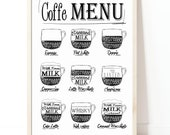 Art Print Coffee Types Wall Decoration Poster Kitchen Chart Modern Cups