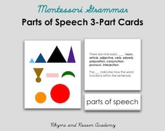 Parts of Speech Elementary 3-Part Cards - Montessori Grammar Nomenclature Cards- Instant Download PDF, Homeschool Printable