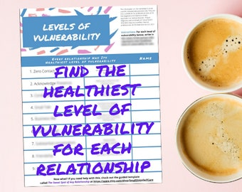 Levels Vulnerability self care template, healthy boundaries death divorce neglect narcissistic abuse custody job loss hostility conflict