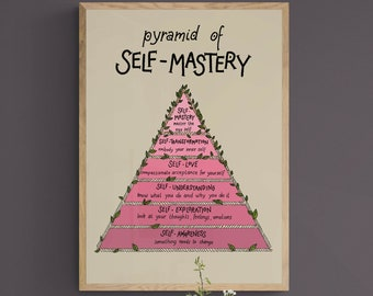 Self Mastery Pyramid Digital Wall Art, Self-love, Art Therapy, Psychotherapy, INSTANT DOWNLOAD, Mental Health, Therapist, Coach Office Decor