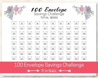100 Envelope Savings Challenge   Savings Tracker Printable   Money Challenge   Savings Goal Log   Save 5050 Dollars    Cash Envelope Tracker