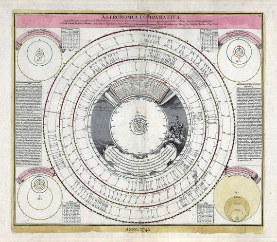 """Astromomica Comparativa, 1742, Doppelmayr auth., map on heavy cotton canvas, 50 x 70cm, 20 x 25"""" approx."""