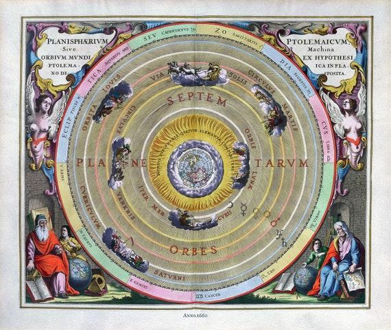 Cellarius, Harmoni Macrocosmica I, 1660