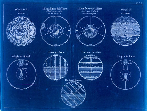 """Positions of the Globe,1800, Delamarche auth., Cyanotype, celestial map on heavy cotton canvas, 50 x 70cm, 20 x 25"""" approx."""