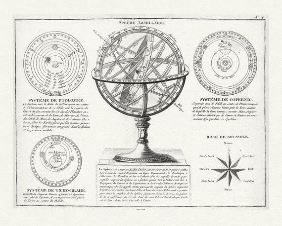 """Amillary Sphere, 1800, Delamarche auth., celestial map on heavy cotton canvas, 50 x 70cm, 20 x 25"""" approx."""