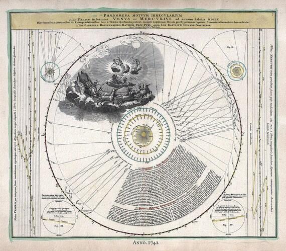 """Phaenomena Motuum Iregularum in Venus et Mercurius, 1742, Doppelmayr auth., map on heavy cotton canvas, 50 x 70cm, 20 x 25"""" approx."""