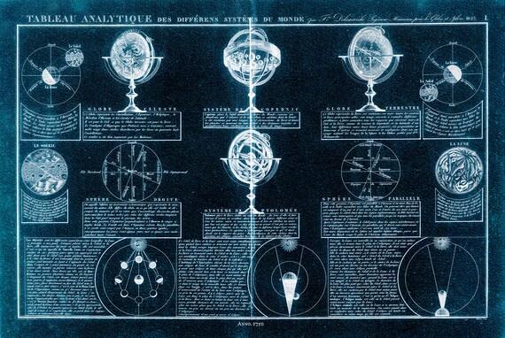 "Celestial Globe Instruments, 1750, Delamarche auth. Cyanotype, celestial map on heavy cotton canvas, 50 x 70cm, 20 x 25"" approx."