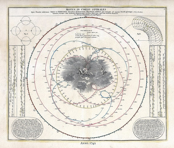 """Motus in Coelo Spirales, 1742, Doppelmayr auth., celestial map on heavy cotton canvas, 50 x 70cm, 20 x 25"""" approx."""