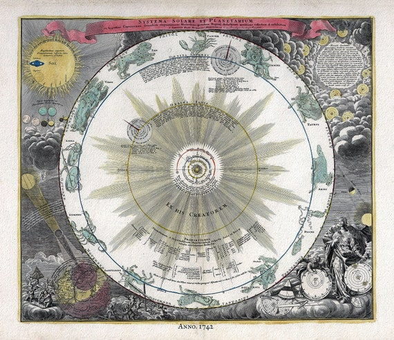 E Systema Solare et Planetarium, 1742, Doppelmayr auth.