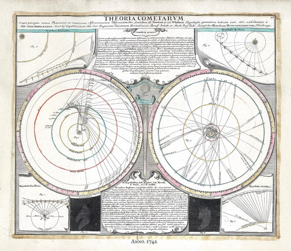 """Theoria Cometarum,1742, Doppelmayr auth., celestial map on heavy cotton canvas, 50 x 70cm, 20 x 25"""" approx."""