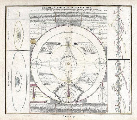 "Theoria Satellitum Iovis et Saturni, 1742, Doppelmayr auth.,celestial map on heavy cotton canvas, 50 x 70cm, 20 x 25"" approx."