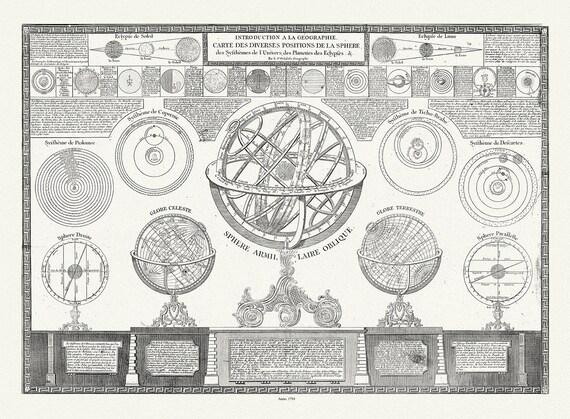 Introduction a la geographie carte des diverses positions de la sphere, des systhemes de Univers, des planettes, des eclypses.1791, canvas