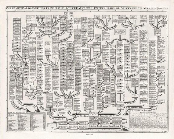 """Genealogy: Carte Genealogique des Principaux Souverains de l'Empire (Saxony )Issus de Witikind le Grand-1718, cotton canvas, 22x27"""" approx."""