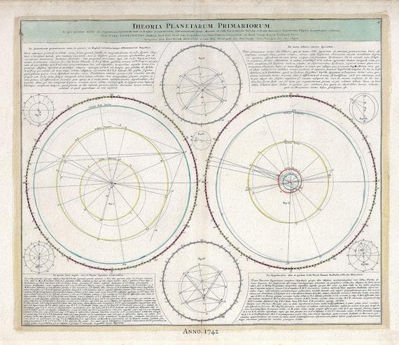 "Theoria Planetarium Primariorum, 1742, Doppelmayr auth.,celestial map on heavy cotton canvas, 50 x 70cm, 20 x 25"" approx."