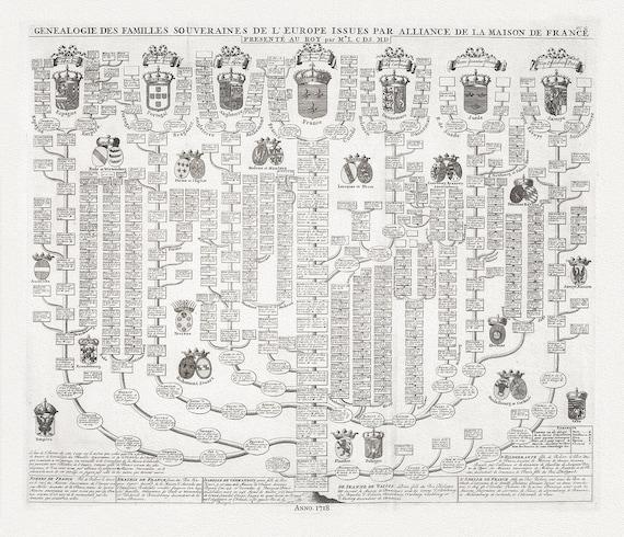 """Genealogy:  des familles souveraines de l'Europe, 1718,, map on heavy cotton canvas, 22x27"""" approx"""
