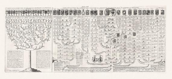 """Genealogy: Carte Genealogique Des Souverains Issus De Ferdinand Premier Empereur, 1718, map on heavy cotton canvas, 22x27"""" approx."""