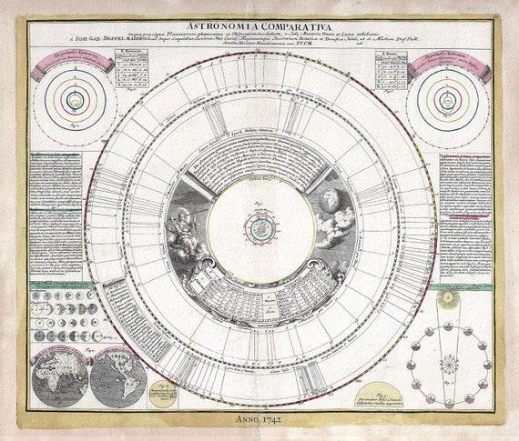 "E Astronomia Comparativa, 1742, Doppelmayr auth., map on heavy cotton canvas, 50 x 70cm, 20 x 25"" approx."
